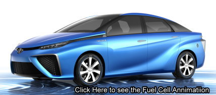 Toyota Fuel Cell Car